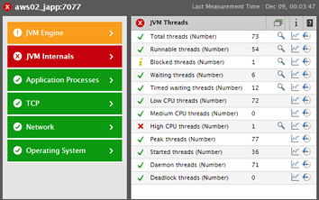 eG Enterprise: Application Monitoring Tool