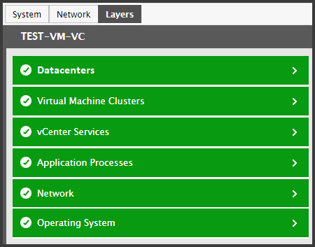eG Enterprise offers a monitoring dashboard for vCenter Server in a similar layer model approach.