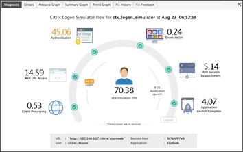 XenApp and XenDesktop Logon Simulator