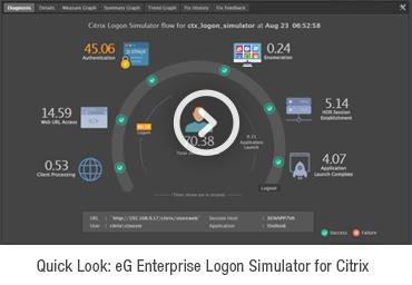 eG Enterprise Logon Simulator for Citrix