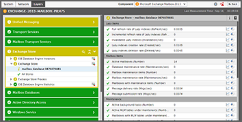 Microsoft Exchange Monitoring - eG Enterprise