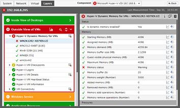 Hyper-V Monitoring Tools and Performance Monitoring