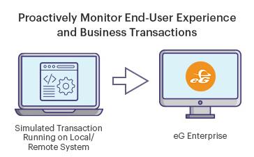 eG Enterprise: Synthetic Monitoring Tool