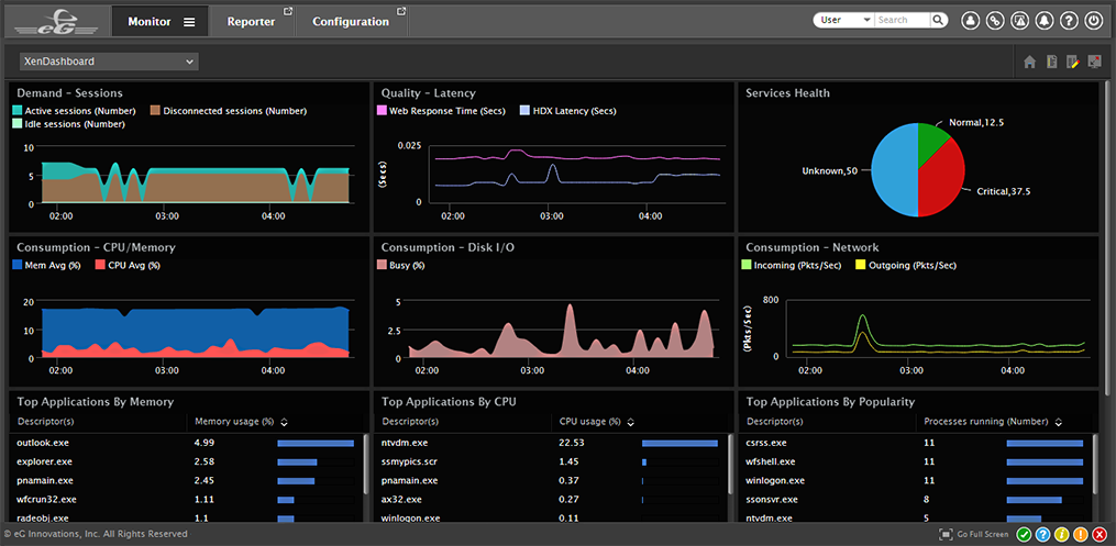 The eG Enterprise monitoring dashboard is 100 percent web-based and is fully customizable