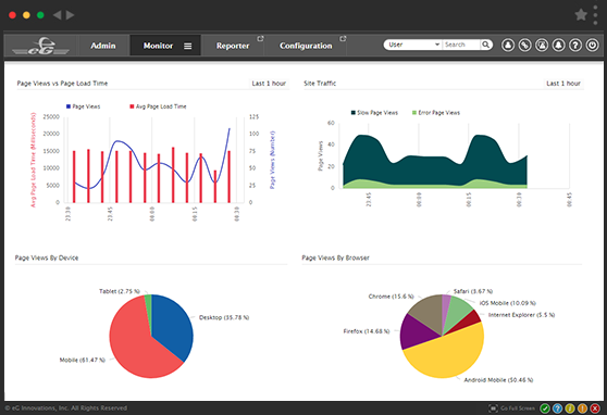 eG Enterprise: Microsoft .NET Performance Analysis and Troubleshooting