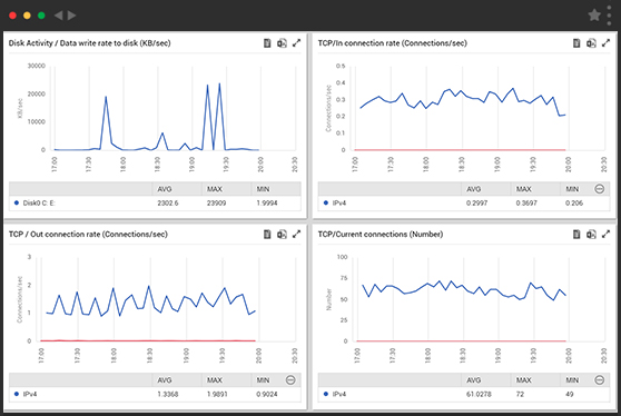 Monitor network bandwidth usage statistics using eG Enterprise NetFlow analyzer