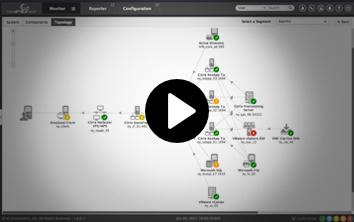 Monitor Application Performance using eG Enterprise