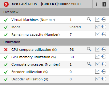 What's New in eG Enterprise 6.2: NVIDIA GPU Monitoring