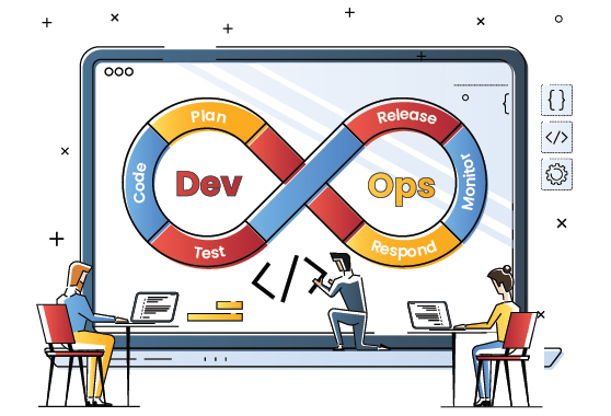 Pagerduty Devops cycle