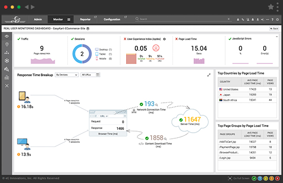 PeopleSoft user experience monitoring from eG Innovations
