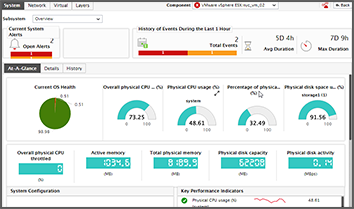 Server Monitoring Tools for Proactive Performance Management