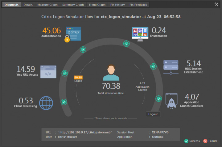 eG Enterprise Logon Simulator
