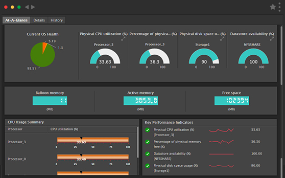 eG Enterprise: Optimize the IT Infrastructure with the help of Unified Monitoring