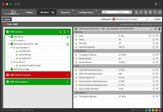 eG Enterprise: Cloud Monitoring Tools
