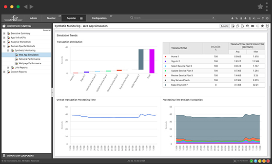 Synthetic Simulation Response Time measurement screen