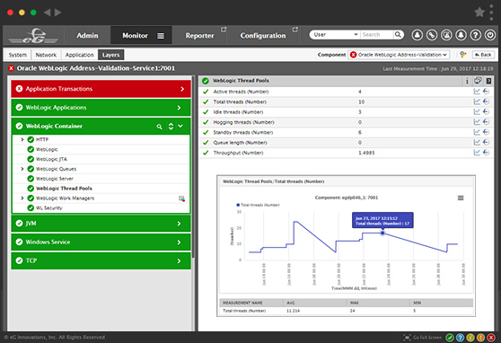 WebLogic Monitoring Tools | eG Enterprise