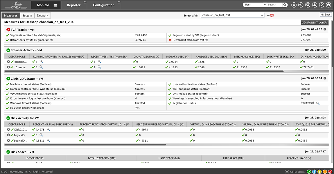 Citrix XenDesktop Monitoring & End to End Performance