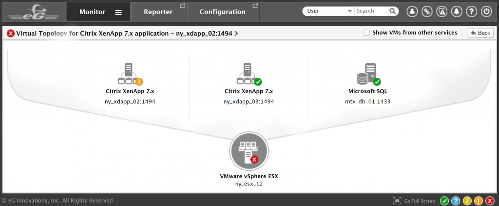 Citrix Monitoring Review XenApp Topology