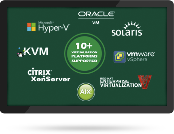 Virtualization Monitoring & VM Monitoring Tools