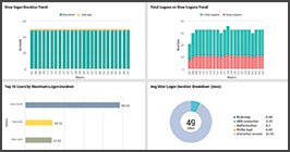 VMware Horizon performance reporting