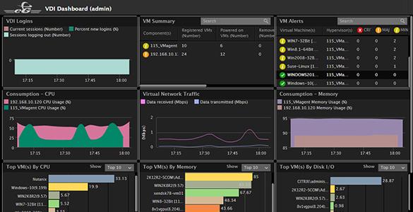 VMware Horizon monitoring demo