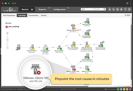 VMware Horizon Virtual Desktop Monitoring Tool