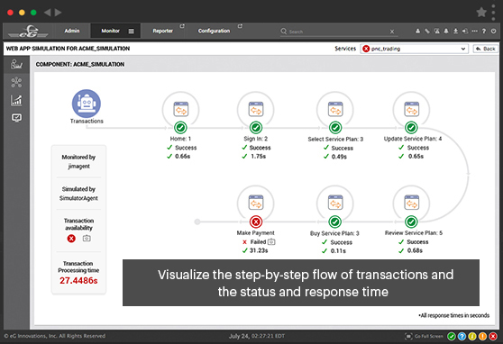 Web App Simulator Dashboard from eG Enterprise