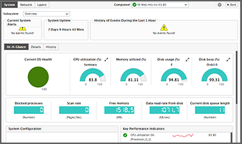eG Enterprise for Web Server Performance Monitoring
