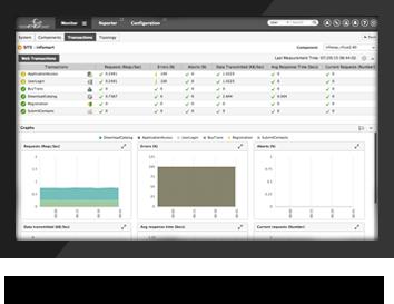 eG Enterprise Universal Insight for Databases