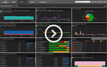 Citrix XenApp Service Monitoring